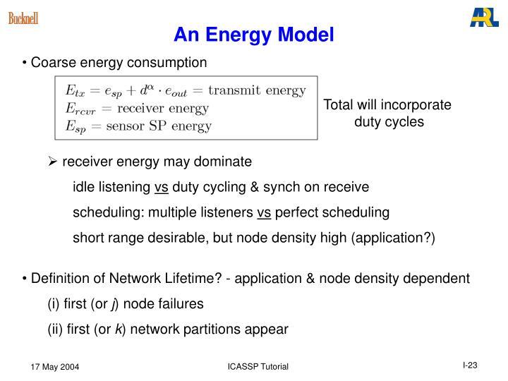 An Energy Model