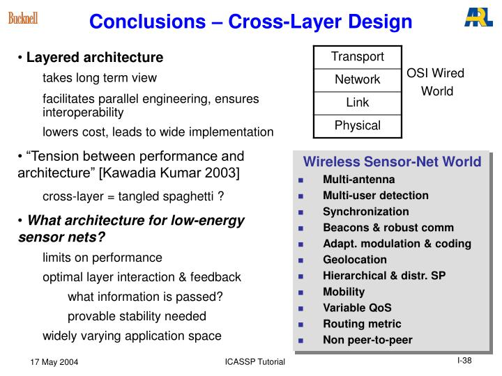 Conclusions – Cross-Layer Design