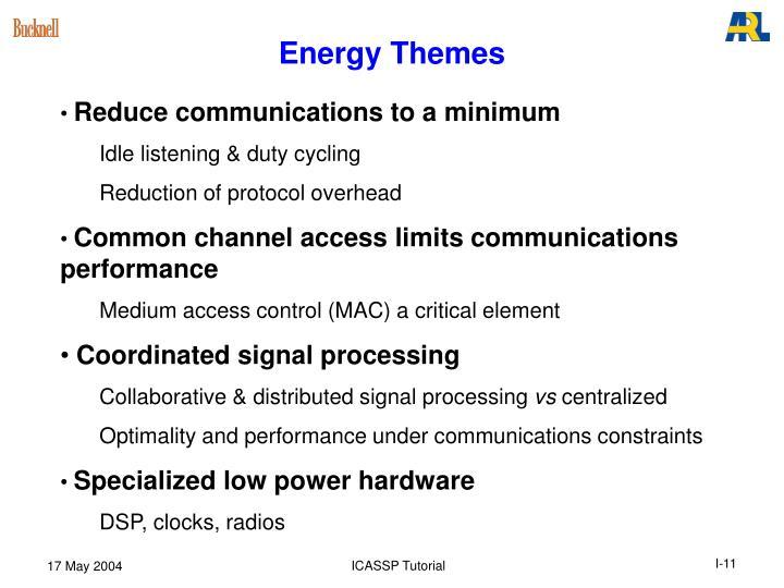 Energy Themes