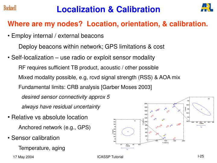 Localization & Calibration