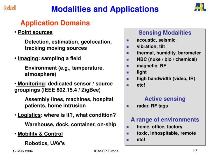 Modalities and Applications