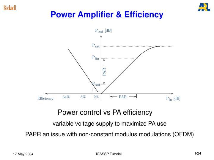 Power Amplifier & Efficiency