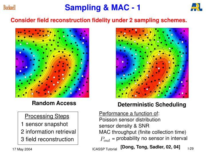 Sampling & MAC - 1
