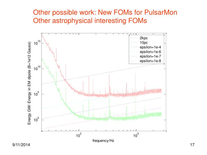 Other possible work: New FOMs for PulsarMon