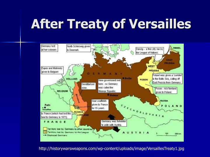 After Treaty of Versailles