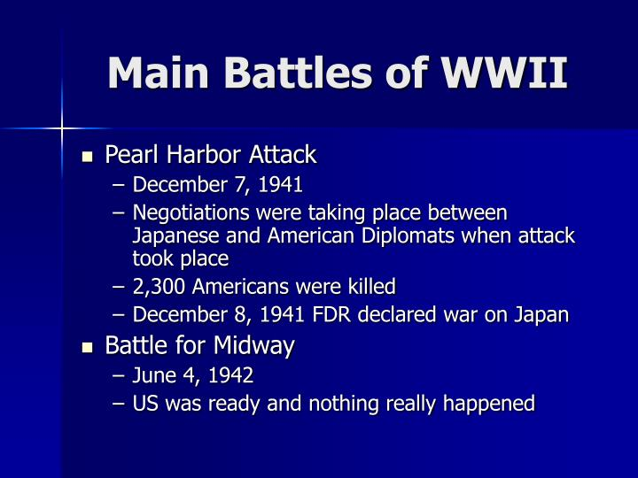 Main Battles of WWII