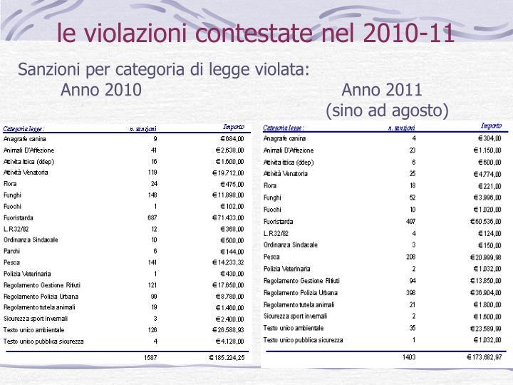le violazioni contestate nel 2010-11