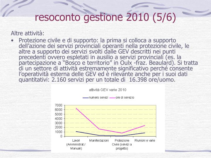 resoconto gestione 2010 (5/6)