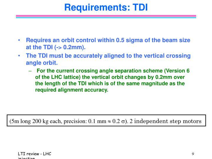 Requirements: TDI