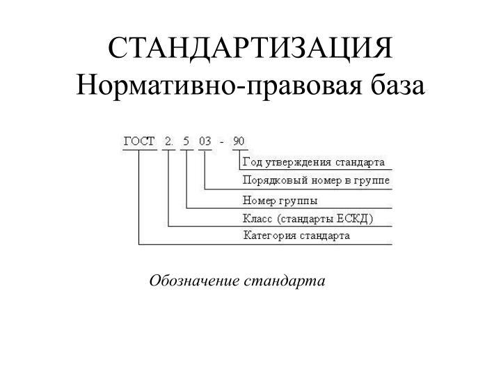 СТАНДАРТИЗАЦИЯ