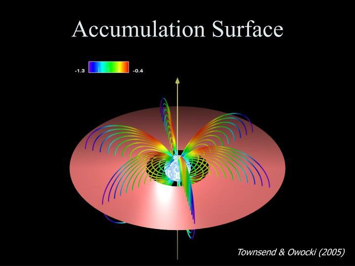 Accumulation Surface