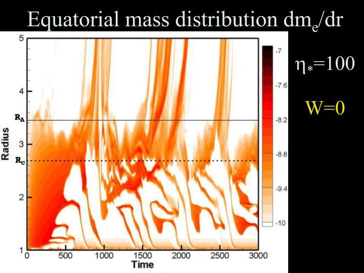 Equatorial mass distribution dm