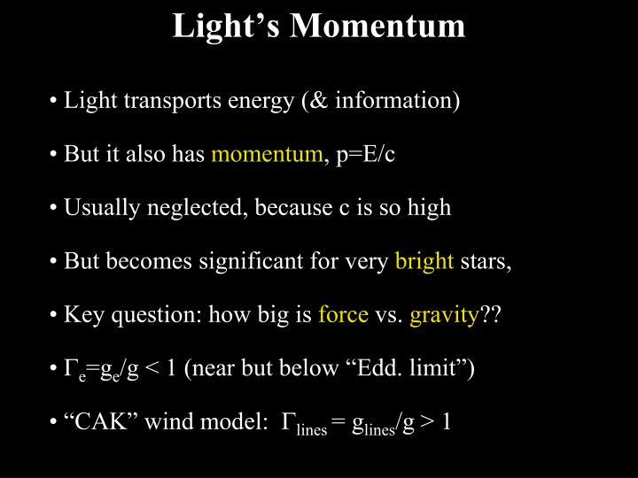 Light's Momentum