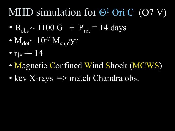 MHD simulation for