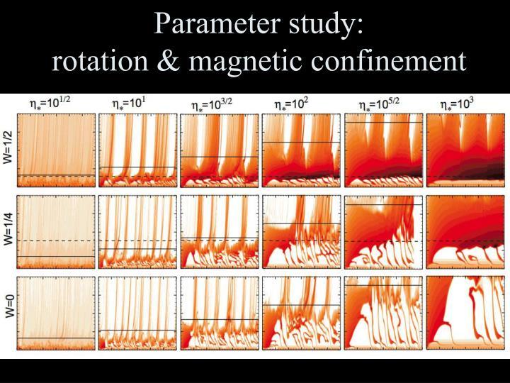 Parameter study: