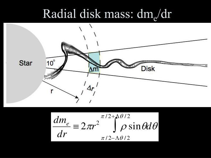 Radial disk mass: dm