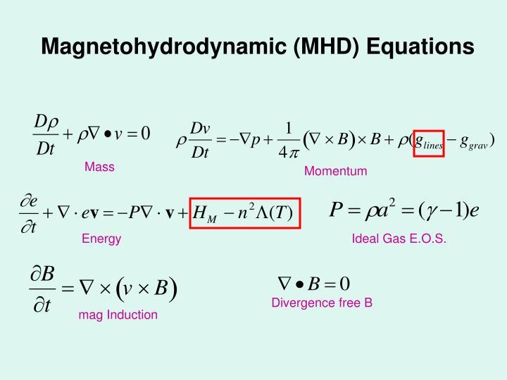 Magnetohydrodynamic (MHD) Equations