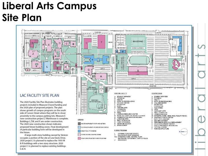 Liberal Arts Campus