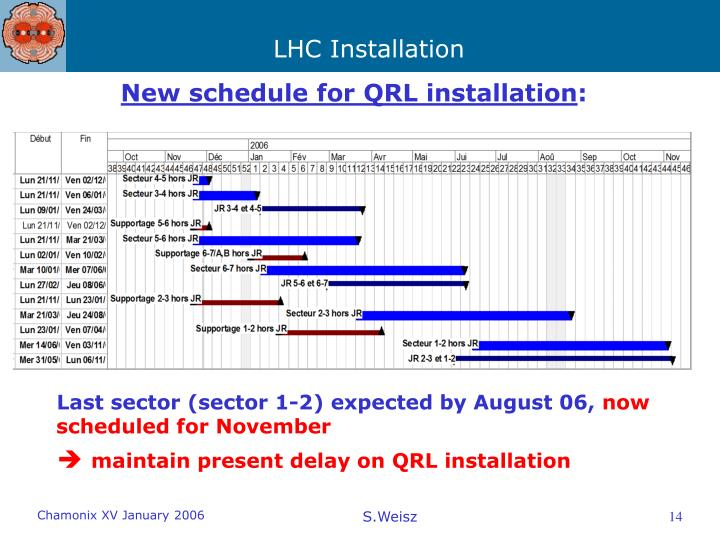 New schedule for QRL installation