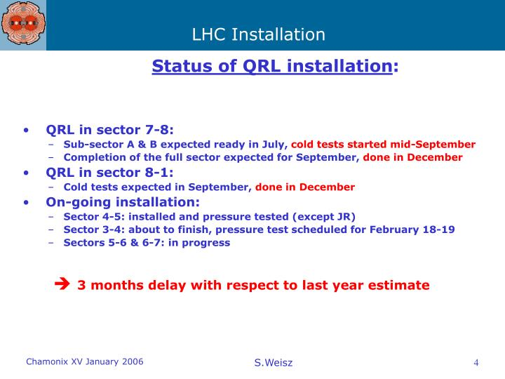 Status of QRL installation