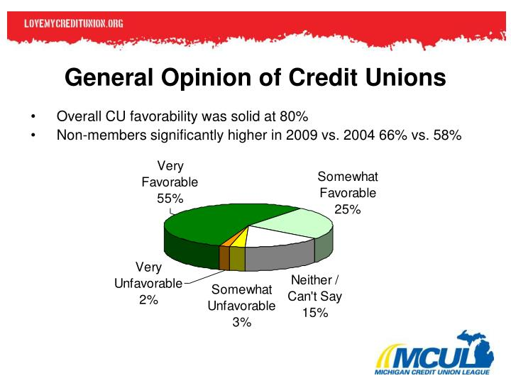 General Opinion of Credit Unions