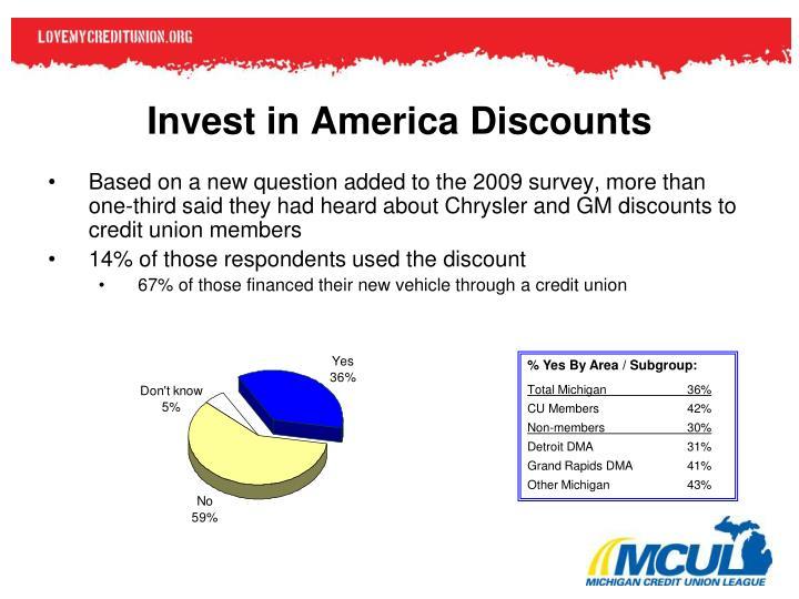 Invest in America Discounts