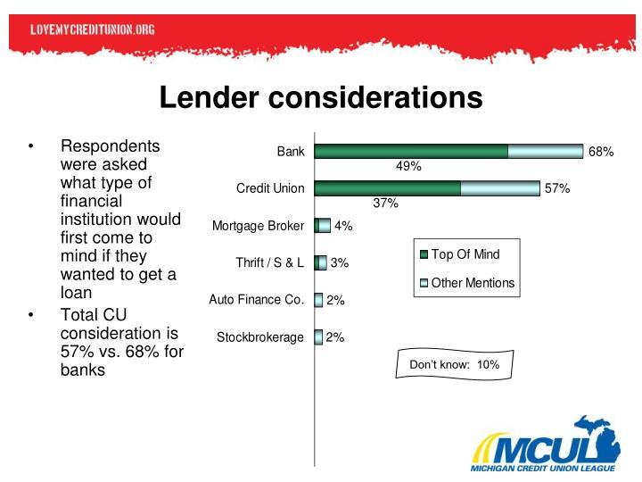 Lender considerations
