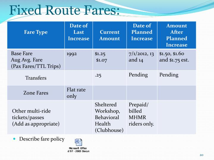 Fixed Route Fares: