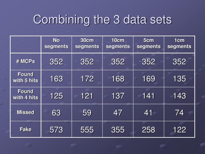 Combining the 3 data sets