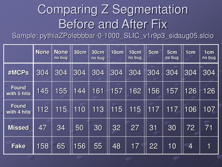 Comparing Z Segmentation