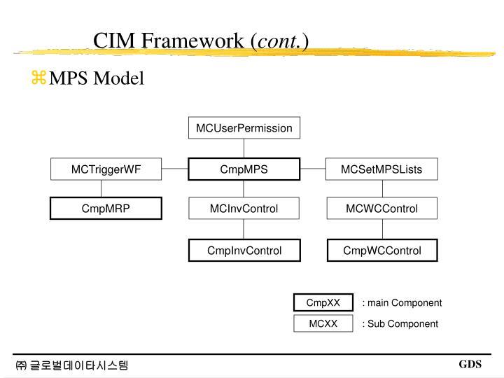 CIM Framework (