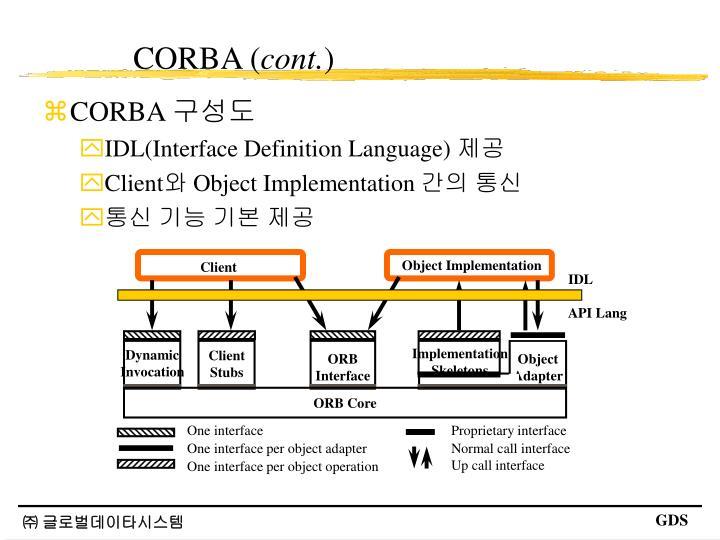 CORBA (