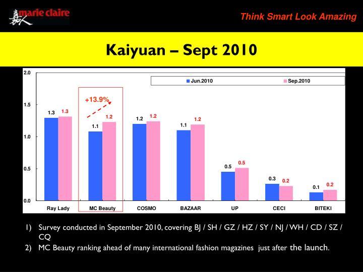 Kaiyuan – Sept 2010