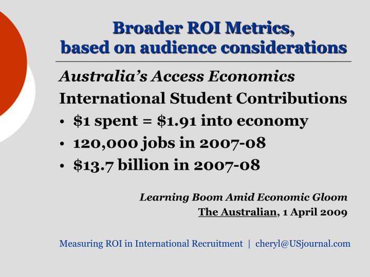 Broader ROI Metrics,