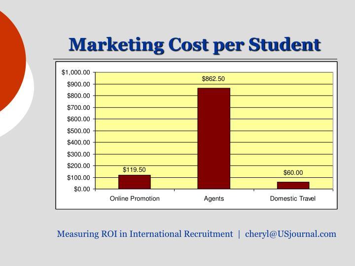 Marketing Cost per Student