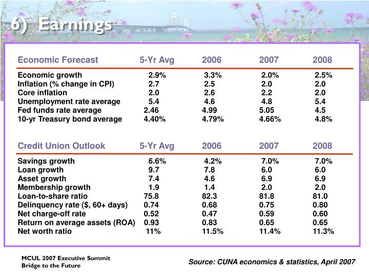 6)  Earnings