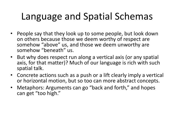 Language and Spatial Schemas