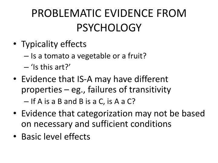 PROBLEMATIC EVIDENCE FROM PSYCHOLOGY