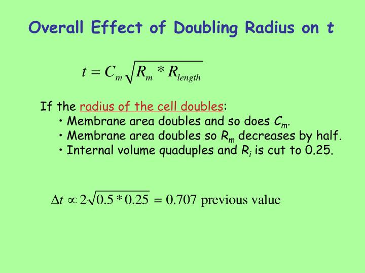 Overall Effect of Doubling Radius on