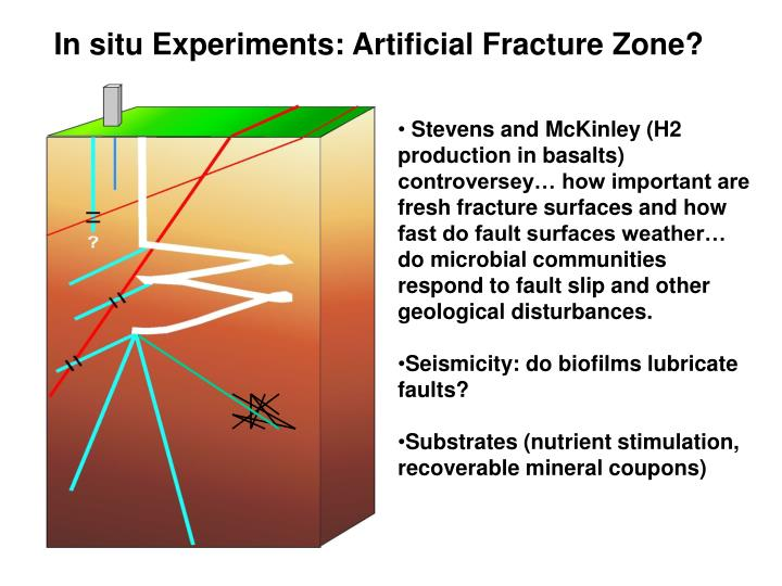 In situ Experiments: Artificial Fracture Zone?