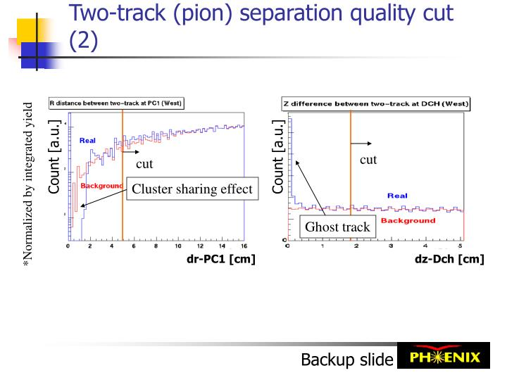 Two-track (pion) separation quality cut (2)