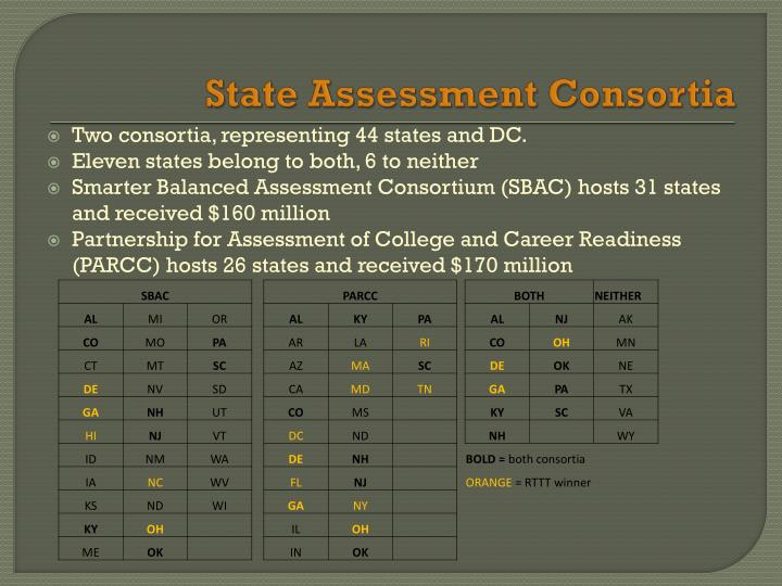 State Assessment Consortia
