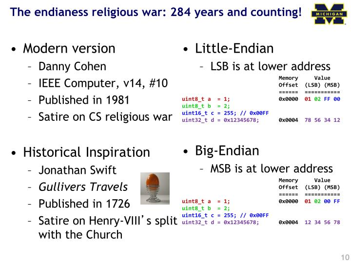 The endianess religious war: 284 years and counting!
