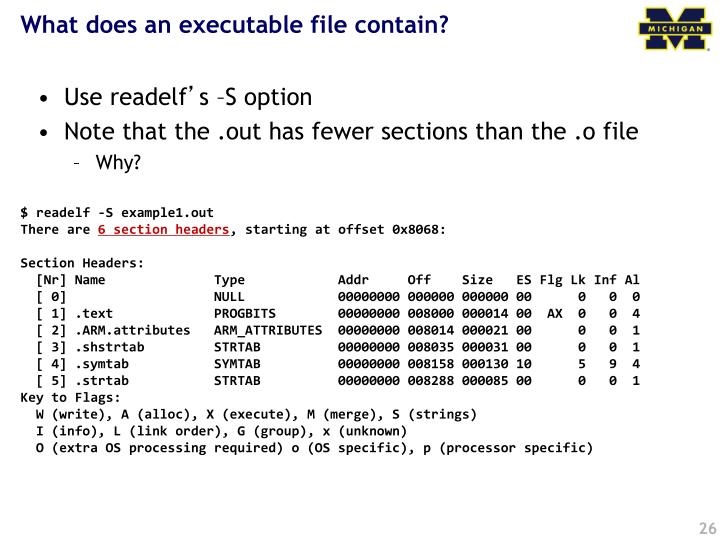 What does an executable file contain?