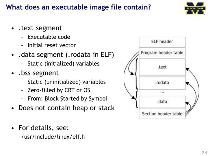 What does an executable image file contain?