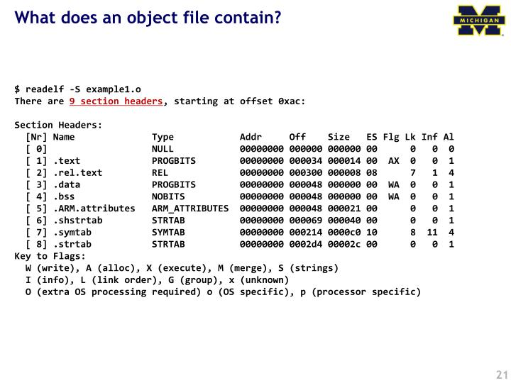 What does an object file contain?