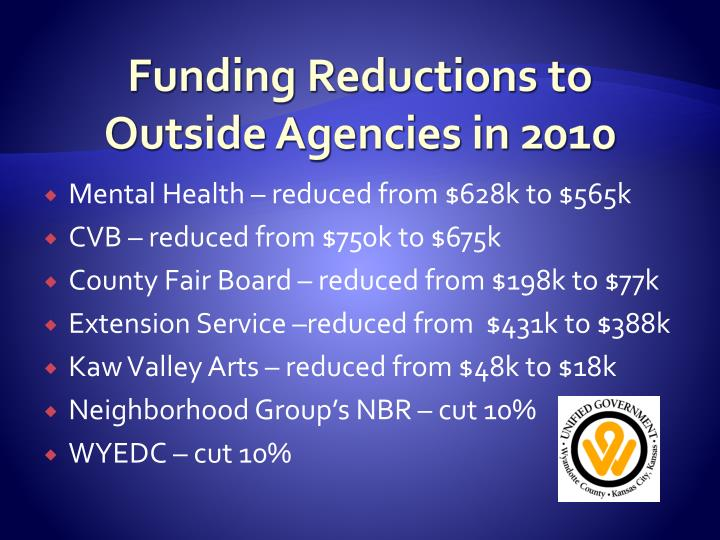 Funding Reductions to