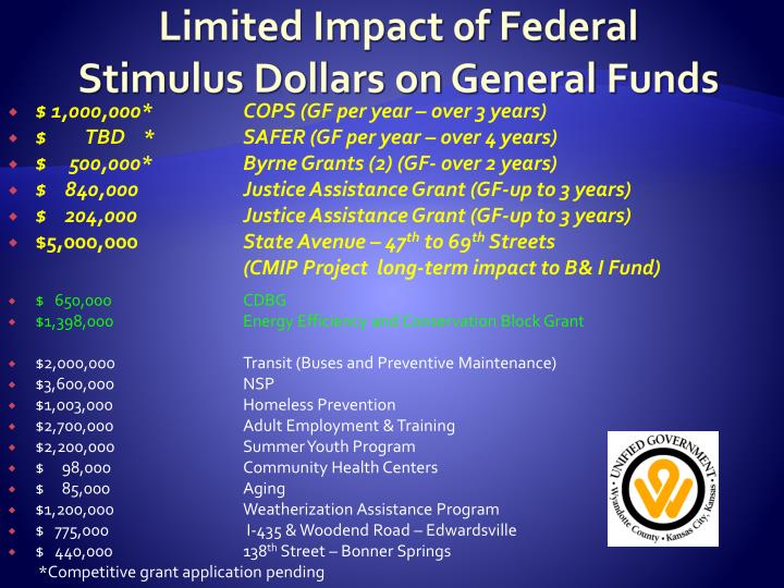 Limited Impact 0f Federal