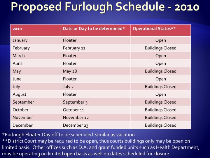 Proposed Furlough Schedule - 2010