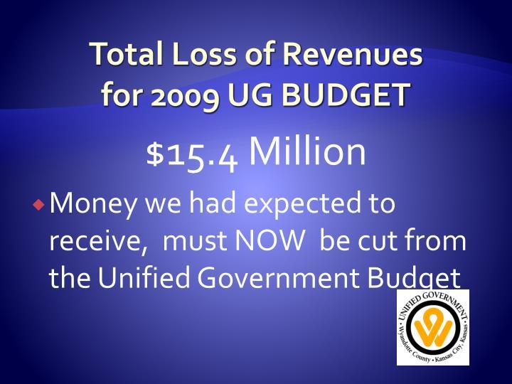 Total Loss of Revenues